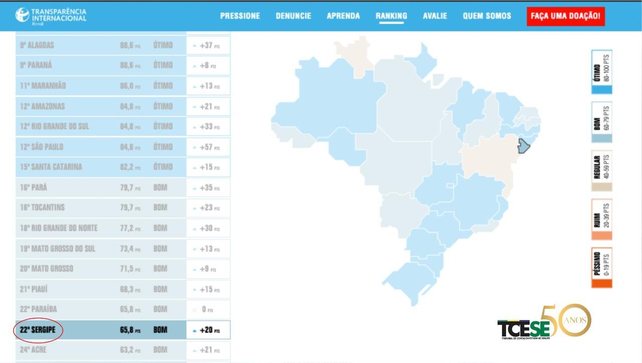 Covid-19: Conselheira Susana Azevedo lamenta índice de transparência nos gastos em Sergipe